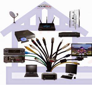 Residential Installs